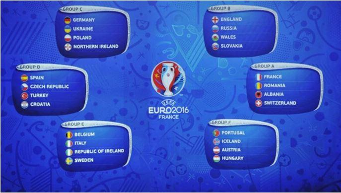 Pronostic Euro 2016